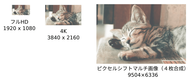 画像サイズの比較